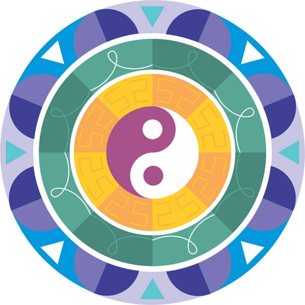 free online divination i-ching
